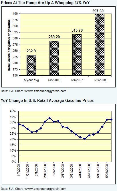 gasoline-price-053008.jpg