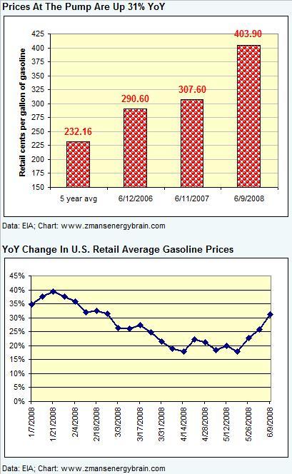 gasoline-price-061108.jpg