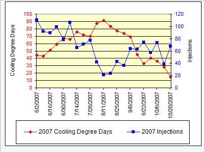 ng-cooling-vs-injection.jpg