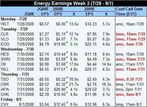 earningswk3q2.jpg