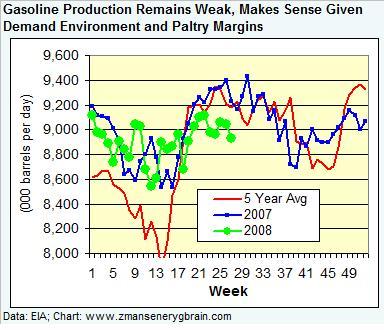 gasoline-production-070308aaa.jpg