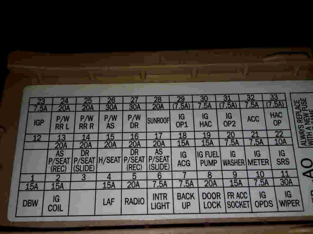 2004 acura tl fuse diagram of breast milk ducts box 22 wiring images