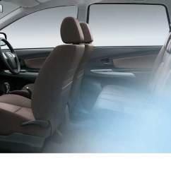 Harga Grand New Avanza Veloz 2015 All Toyota Kijang Innova 2019 Spesifikasi Dan Terbaru Bulan Oktober Foto Interior Modifikasi Bagian Dalam