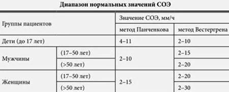 http://kingmed.info/media/media/book/4/3462.PDFTPPS:4/3462.PDFTPPS:4/3462.PDFTPPS ://КИберленкалау/artication/n/otsenka-analiza-analiz-analiz-analiz-analizchey-krovi-v-bschey-vrachebnoy-praktikhttpptspptspptshttp://caceblinka.ruhttiktikhttpptspps:// киберленка.ru/artication/artication/n/klinicheskiy-analiz-krovi-v-praktike-vracha-pediatra.