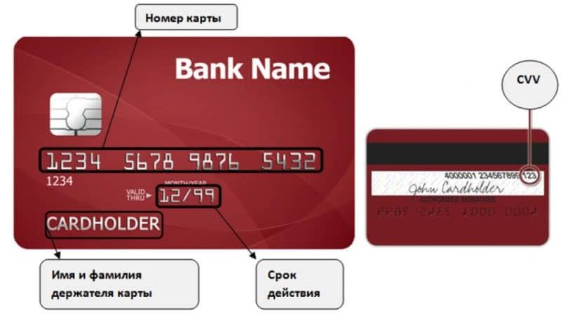 Banko forex prekyba. Kas yra Forex Rinka ir kaip Veikia Forex Prekyba?