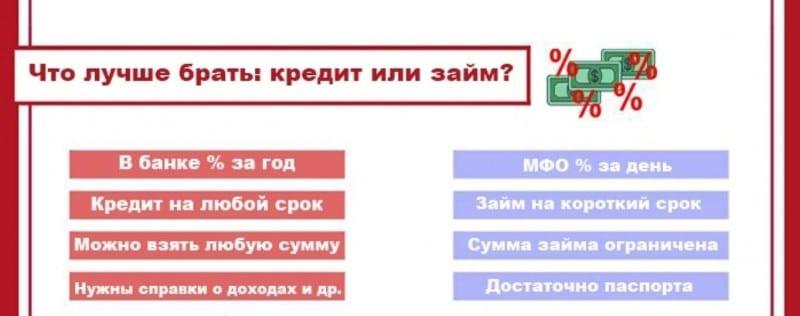 банки дающие кредит без справок о доходах и места работы в тюмени кредит баланс мегафон россия