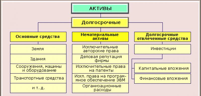 микрозайм 100000 рублей на карту с ежемесячным платежом