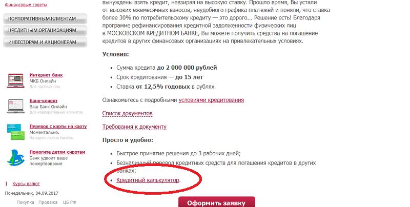 Московский кредитный банк акции график