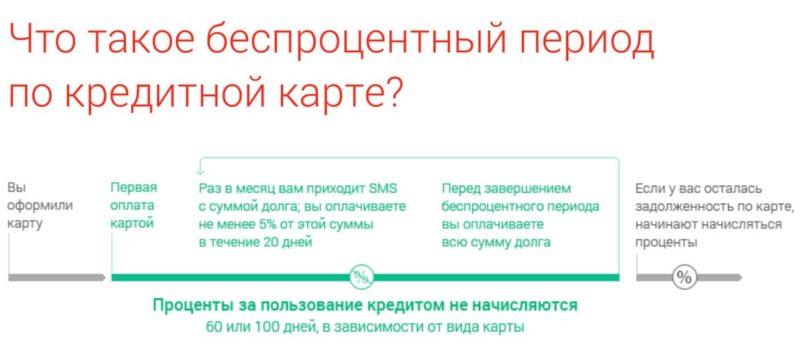 процентная ставка за пользование кредитом как настроить почта банк онлайн на телефон