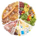 Раздельное питание. советы специалиста центра персональной диетологии