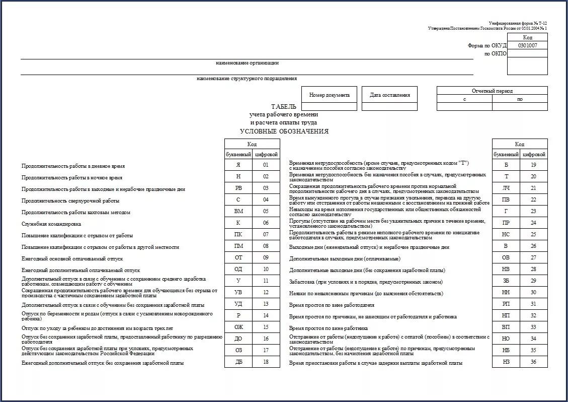 Заполнение табеля учета рабочего времени если весь месяц больничный