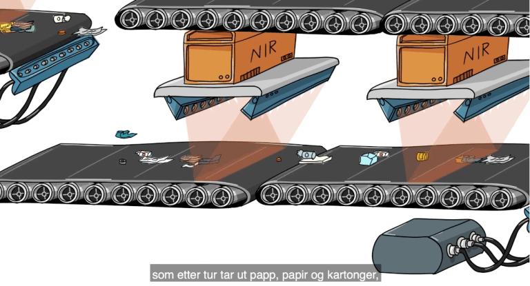 Animasjon for IVAR — Ettersorteringsanlegg