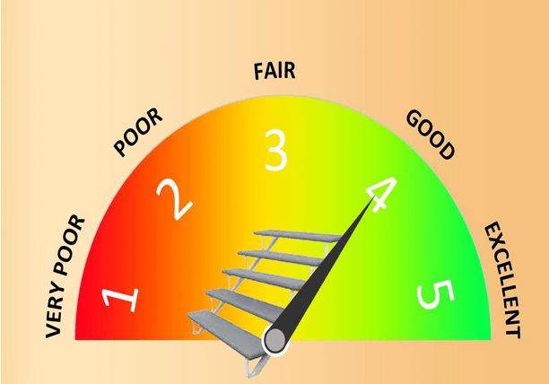 What Does A Good Credit Score Accomplish And How Can I Improve Mine? 1