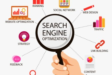Advantages of SEO