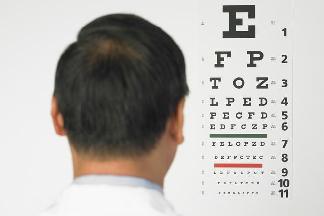 What to Expect During a Medical Eye Exam