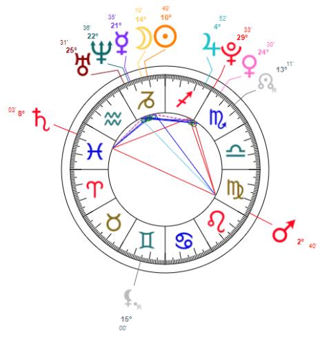 Poppy natal chart