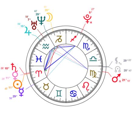 Asa Butterfield Natal Chart