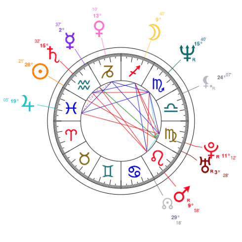 Larry the Cable Guy Natal Chart