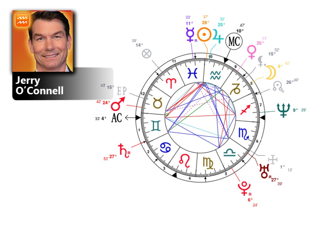 jerry o connell birth chart