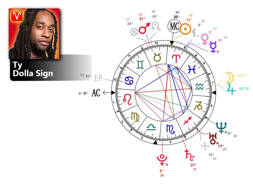 ty dolla sign birth chart