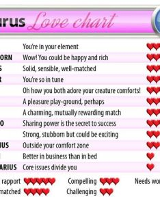horoscope compatibility test