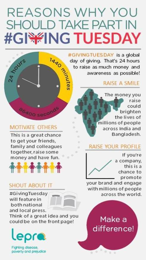 Giving tuesday infographic (2)