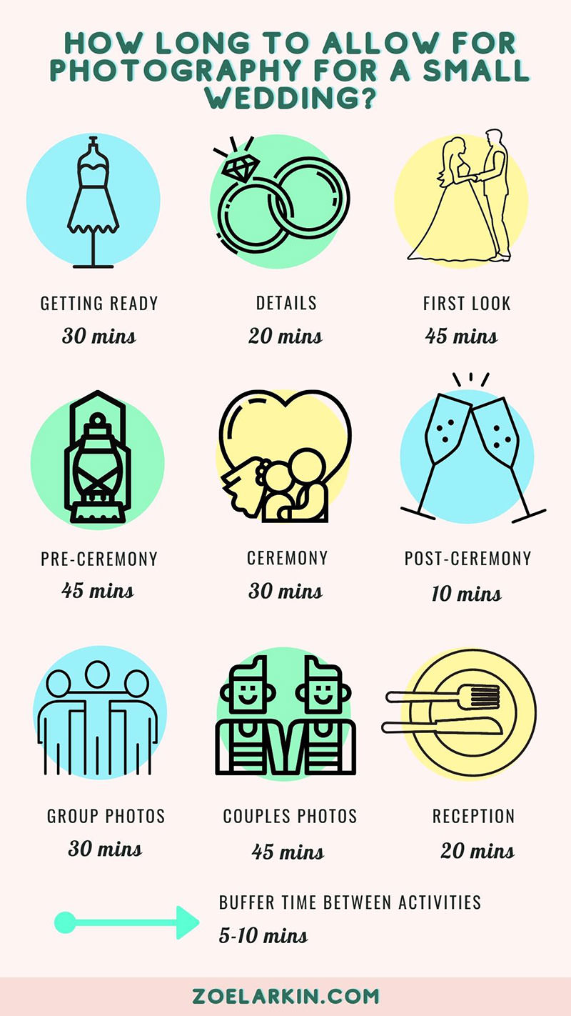 How To Create Your Intimate Wedding Timeline 2020 Beyond Zoelarkin Com