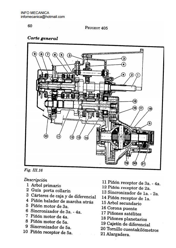 peugeot 405 wiring