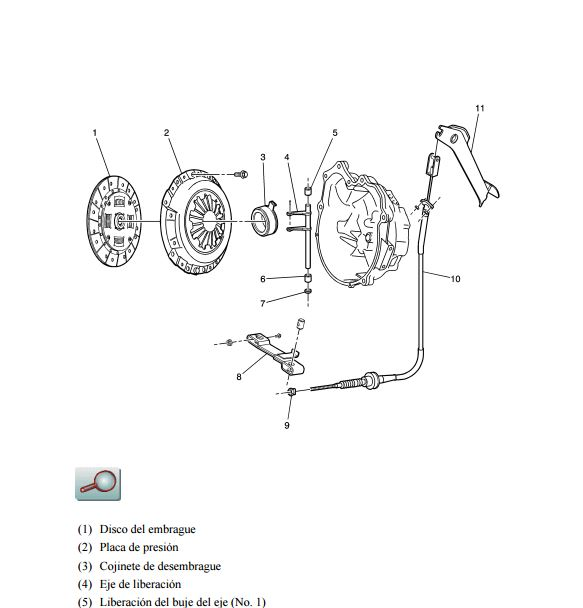 Descargar Manual de taller Chevrolet Aveo / Zofti