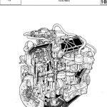 Descargar Manual de taller Renault Trafic / Zofti