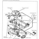 Descargar Manual de taller Ford Festiva / Zofti