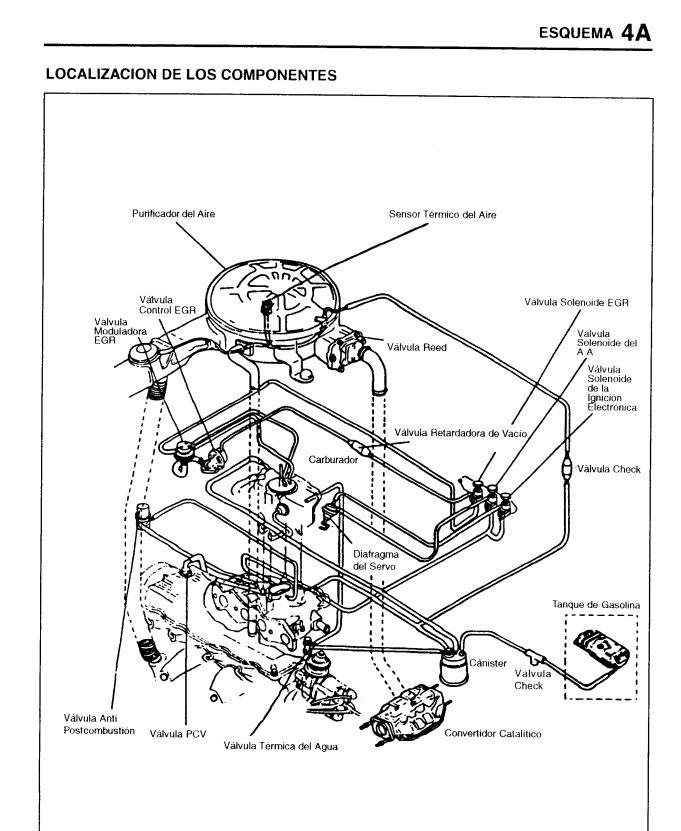 Pagani Diagrama del motor