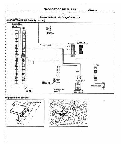 Esquema Fusibles Nissan Terrano 2