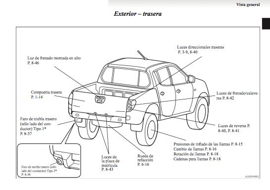 Descargar Manual de usuario Mitsubishi L200 / Zofti