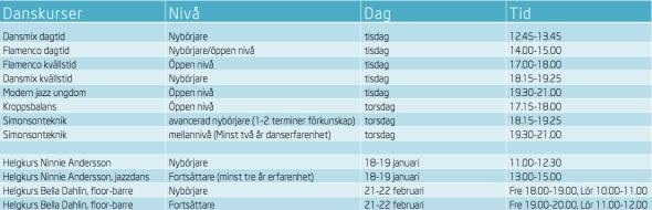 Danskurser i Skellefteå våren 2014
