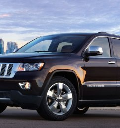 2012 jeep grand cherokee 12 jeep grand cherokee 12 [ 1500 x 850 Pixel ]
