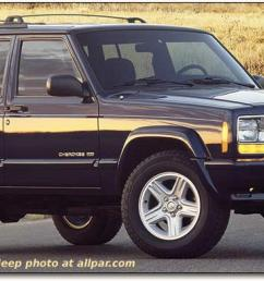 img 2054 as well additionally further jk fan relay together with as well as well besides 1992 jeep cherokee laredo fuse box wiring diagram for free  [ 1600 x 774 Pixel ]