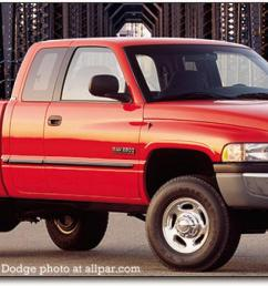 2000 dodge ram pickup 2500 6 2000 dodge ram pickup 2500 information and photos zombiedrive dodge [ 1600 x 695 Pixel ]