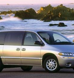 800 1024 1280 1600 origin 2001 chrysler town and country  [ 1600 x 1008 Pixel ]