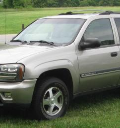 2004 chevrolet trailblazer information and photos zombiedrive 2006 chevy trailblazer rear fuse box 2004 chevrolet trailblazer [ 1600 x 930 Pixel ]
