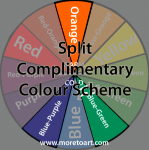 Split Comlimentary Colour Wheel Scheme