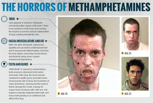 Zombie-Meth-1