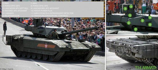 T-14 Armata y algunos detalles. Imagen: Vitaly Kuzmin.
