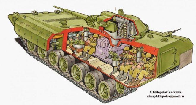 Representación artística de lo que hubiera sido la variante VCTP pesado del Object 299. Las similitudes con el T-15 Armata son más que notorias. Imagen: Archivo Alexey Khlopotov.