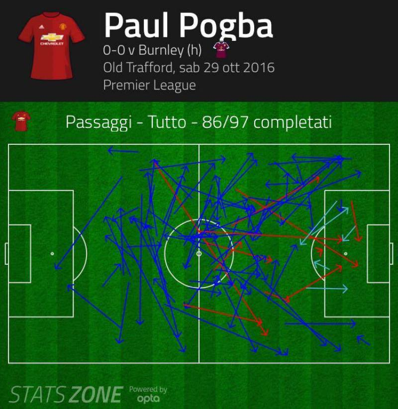 pogba-pass-map