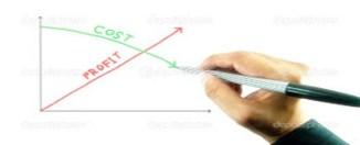 Cara Menghitung Keuntungan Usaha