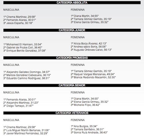 clasificaciones-liberty-2013