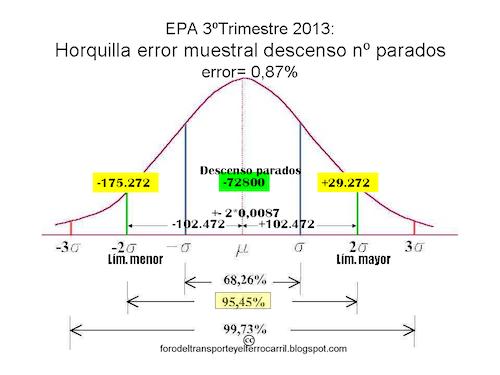 errores-epa-septiembre-2013-2