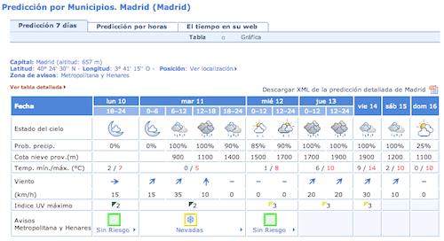 nieve-madrid-11-febrero