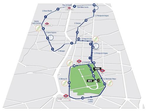 media-maraton-madrid-2014